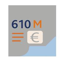 velatia: Turnover of €610 million