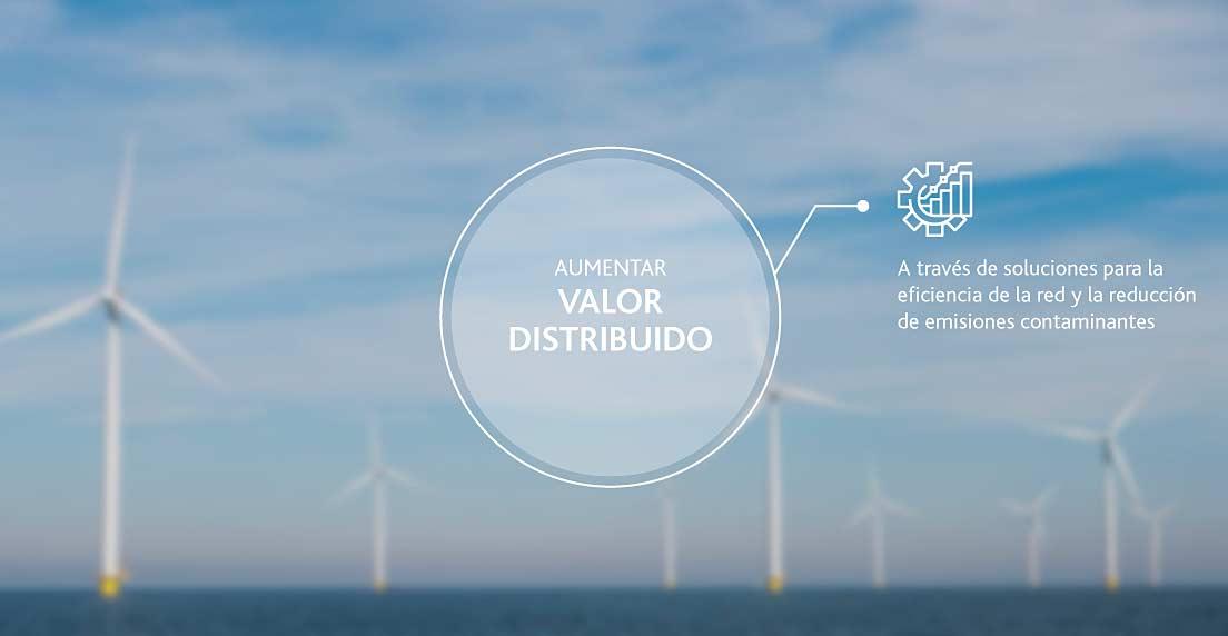 Velatia: sostenibilidad, desempeño económico
