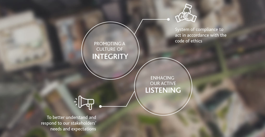 Velatia: Ethics and Corporate Governance