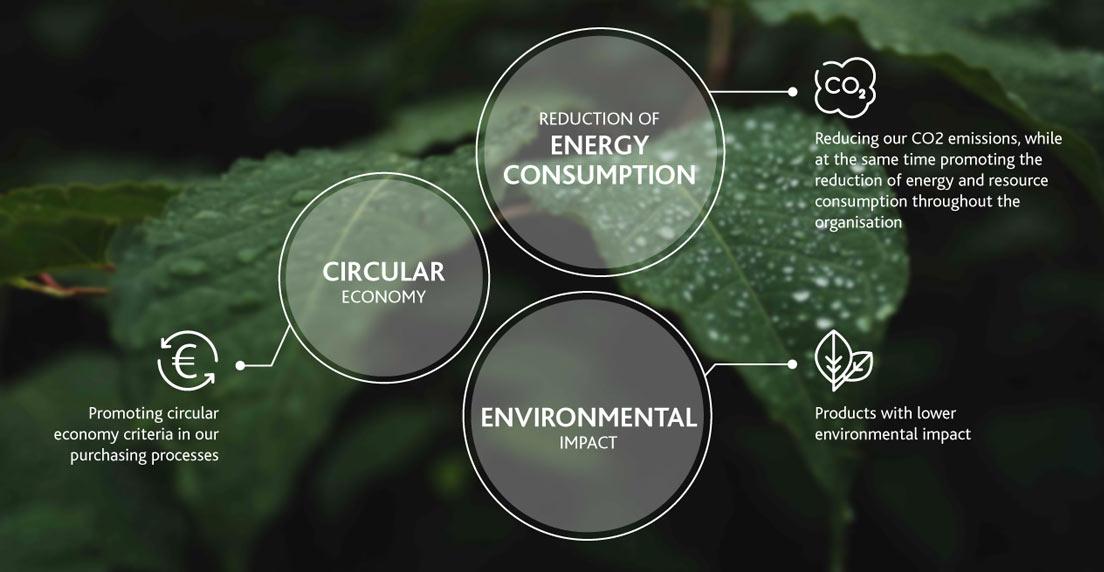 Velatia: The Environment